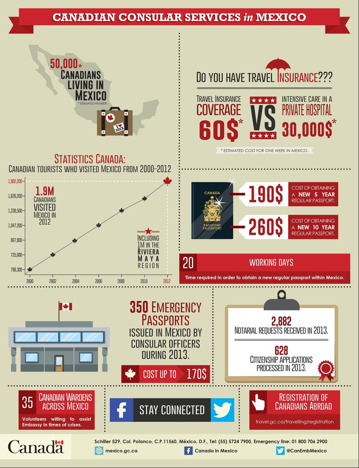 Canadian consular services in mexico for Consular services